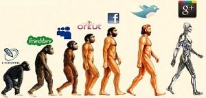networking_evolution