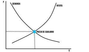 equilibrio-debitoor