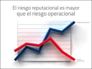riesgo reputacional y riesgo operacional